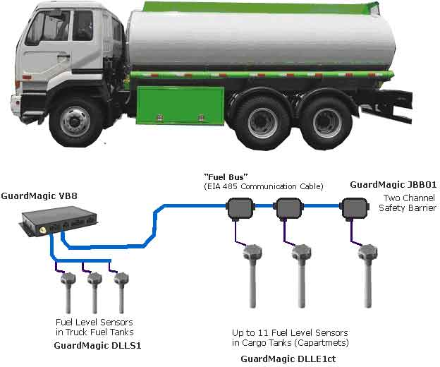 how to clean truck fuel tank